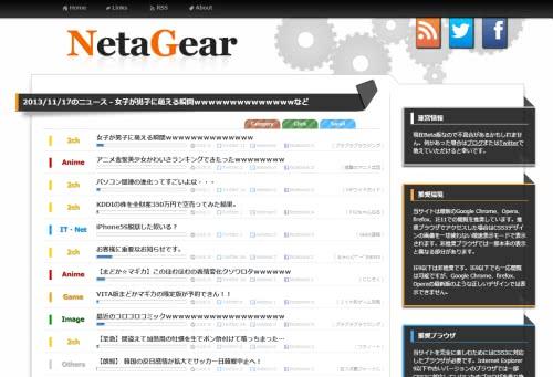 画像を一切使わないCSS3で製作した「NetaGear」を復活しました!