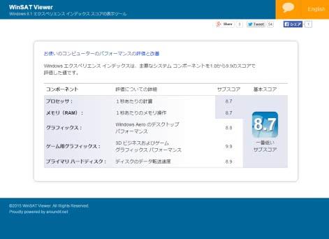 Windows8.1/10でエクスペリエンスインデックスを使う方法!