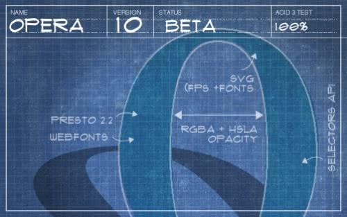 新機能追加&40%高速化されたOpera 10 βを使ってみよう!